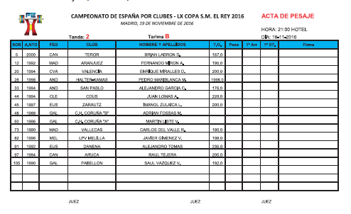 Acta de pesaje campeonatos de españa alterofilia
