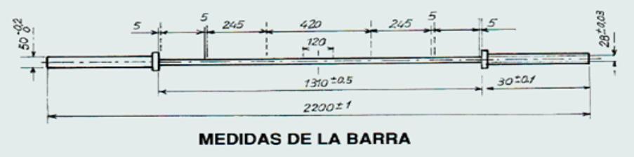 medidas_barra_halterofilia